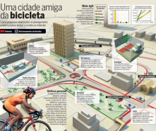 urban planning makes life easier for cyclists
